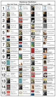 Bestseller Nonfiction 10-11-13