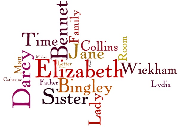 Pride & Prejudice wordle art
