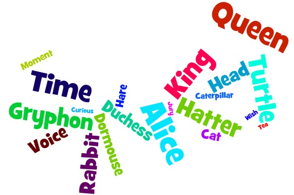 Alice in Wonderland wordle art