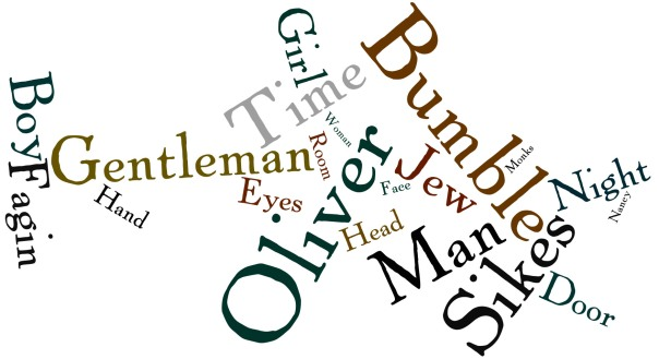 Oliver Twist wordle art