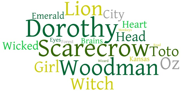 Wonderful Wizard of Oz word cloud