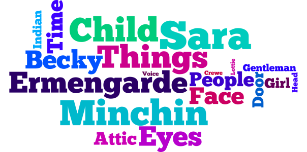 A Little Princess word cloud