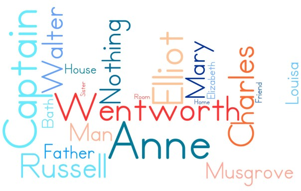 Persuasion word cloud