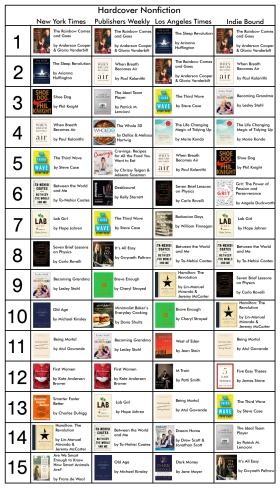 Bestseller Nonfiction 5-13-16