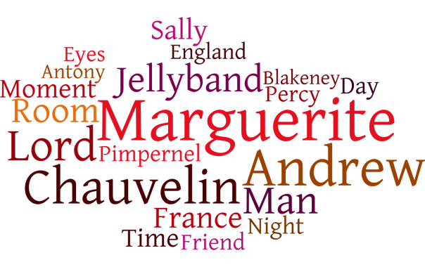 The Scarlet Pimpernel word cloud