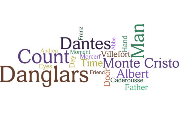Count of Monte Cristo word cloud