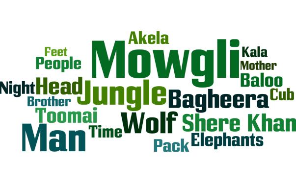 The Jungle Book word cloud