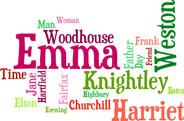 Word cloud for Emma by Jane Austen