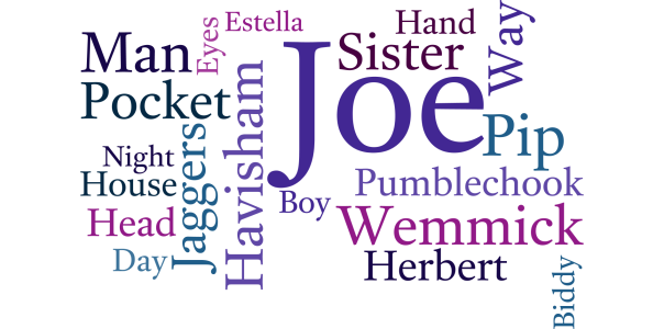 word cloud for Great Expectations