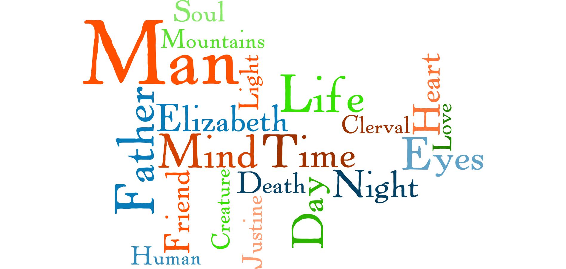 Frankenstein Wordle | Novel Escapism